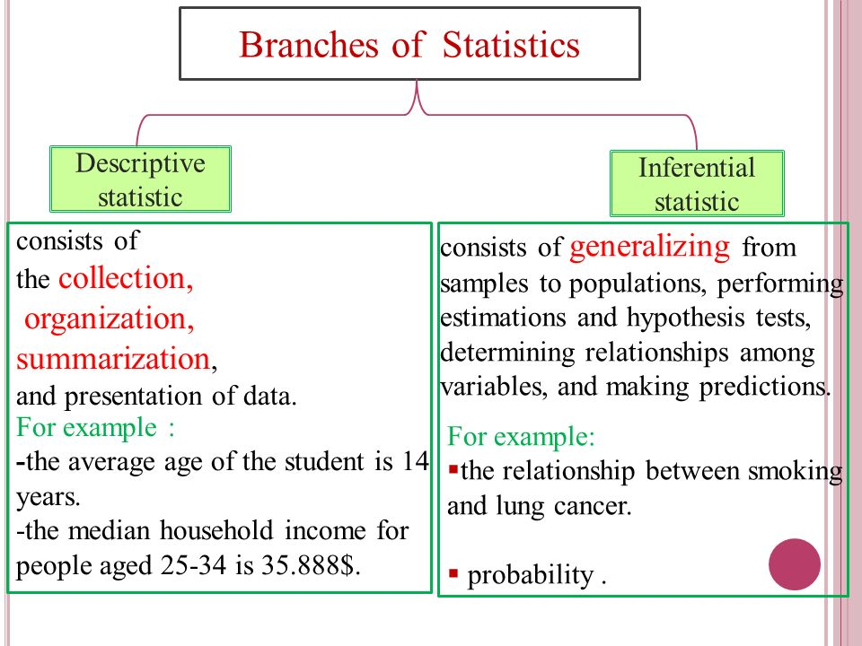 descriptive and inferential statistics2 What is inferential statistics in this post, learn the difference between descriptive and inferential statistics, and when and how to apply them.