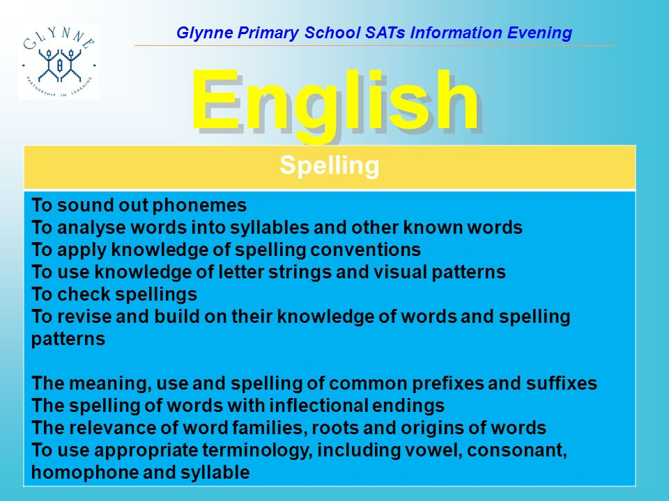 Glynne Primary School SATs Information Evening English Spelling To sound out phonemes To analyse words into syllables and other known words To apply knowledge of spelling conventions To use knowledge of letter strings and visual patterns To check spellings To revise and build on their knowledge of words and spelling patterns The meaning, use and spelling of common prefixes and suffixes The spelling of words with inflectional endings The relevance of word families, roots and origins of words To use appropriate terminology, including vowel, consonant, homophone and syllable