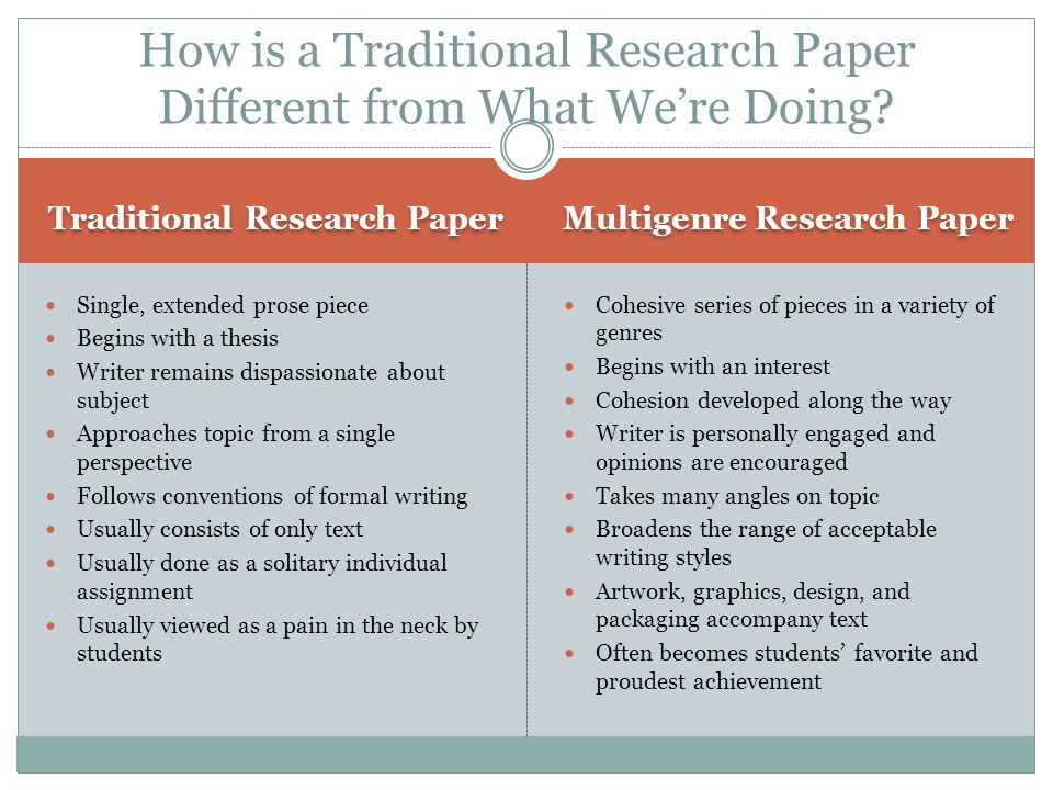 what is art research paper Thesis statement examples and still lives have been used throughout art history to communicate complex ideas arts 105 research paper.