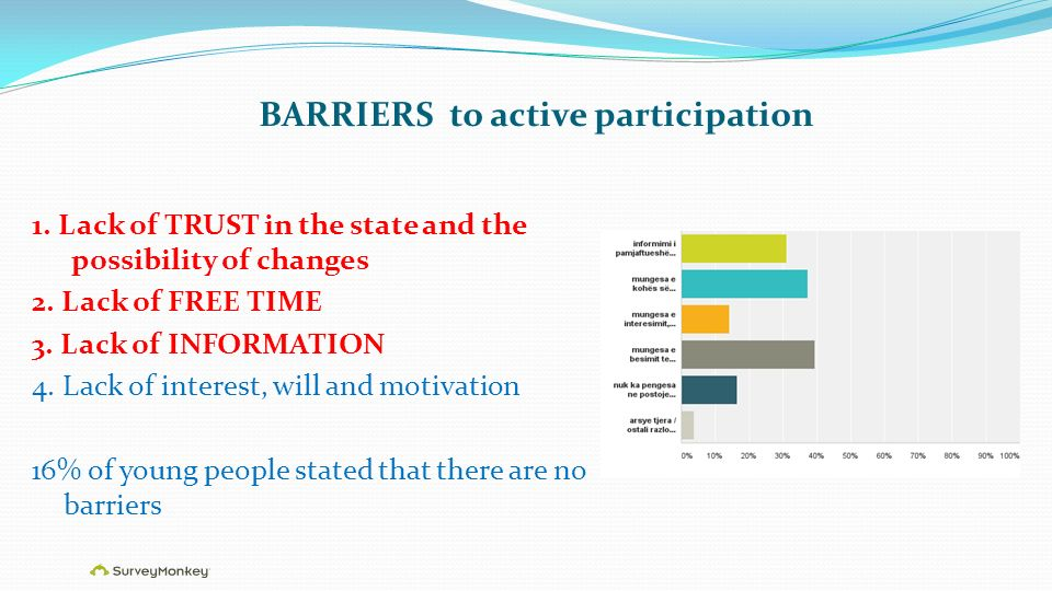BARRIERS to active participation 1. Lack of TRUST in the state and the possibility of changes 2.