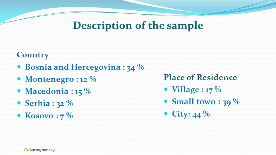 Description of the sample Country Bosnia and Hercegovina : 34 % Montenegro : 12 % Macedonia : 15 % Serbia : 32 % Kosovo : 7 % Place of Residence Village : 17 % Small town : 39 % City: 44 %