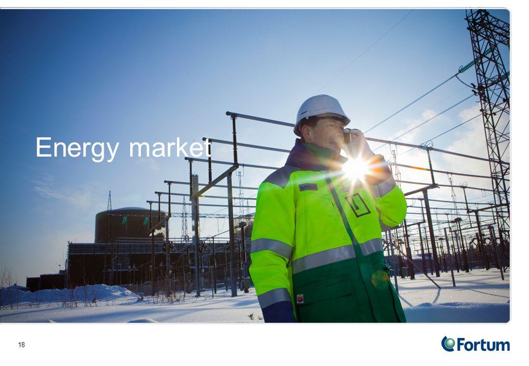18 Energy market