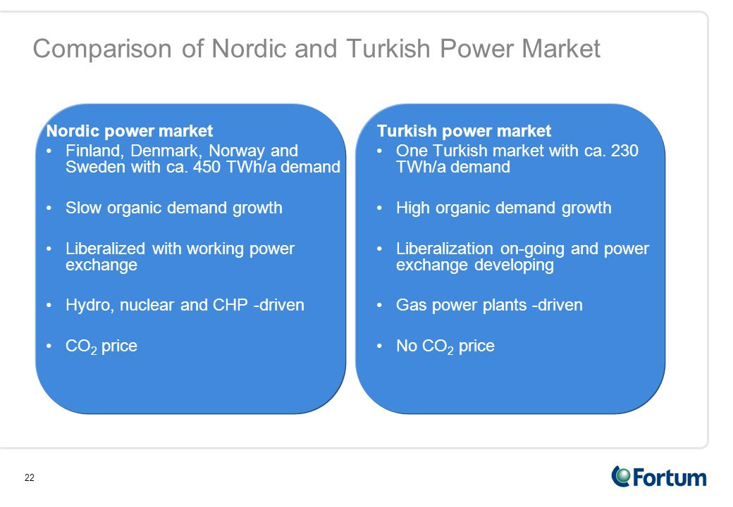 22 Comparison of Nordic and Turkish Power Market Nordic power market Finland, Denmark, Norway and Sweden with ca.