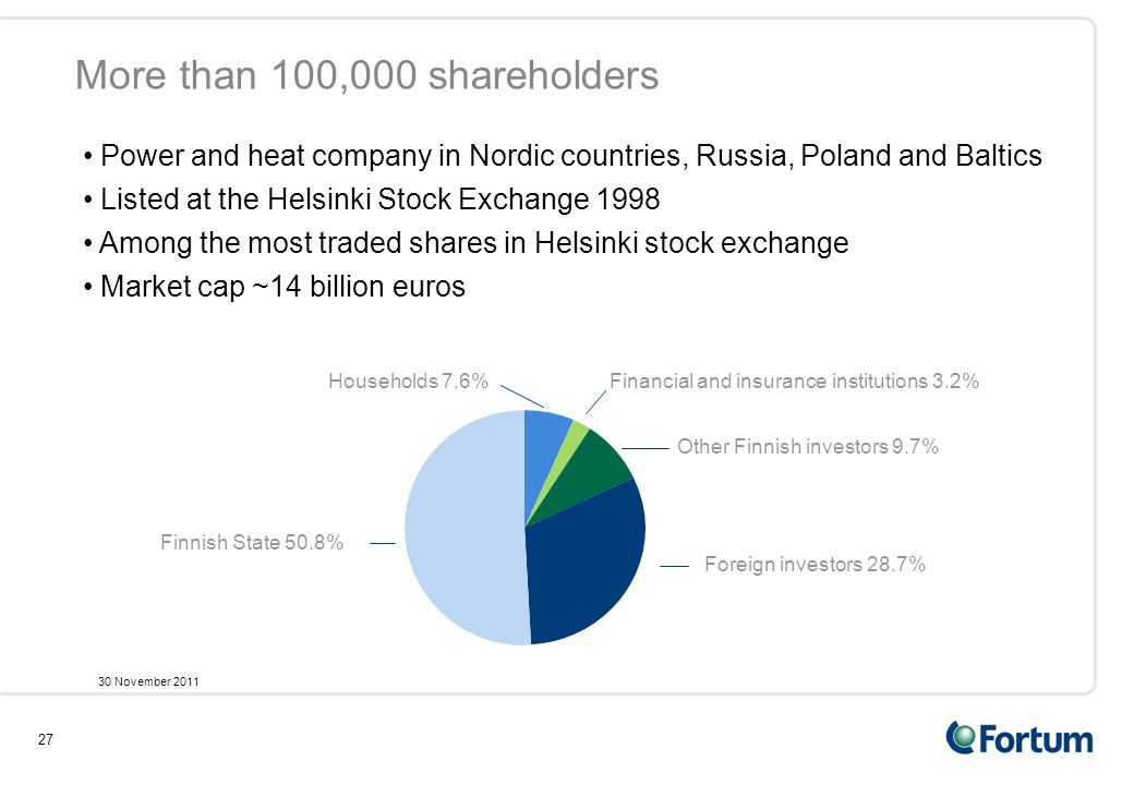 27 Foreign investors 28.7% Finnish State 50.8% Other Finnish investors 9.7% Households 7.6%Financial and insurance institutions 3.2% Power and heat company in Nordic countries, Russia, Poland and Baltics Listed at the Helsinki Stock Exchange 1998 Among the most traded shares in Helsinki stock exchange Market cap ~14 billion euros More than 100,000 shareholders 30 November 2011