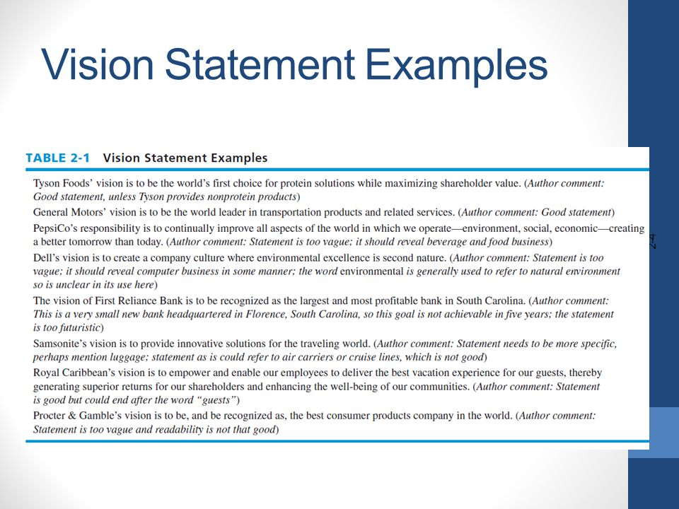 tyson foods synopis and mission statement
