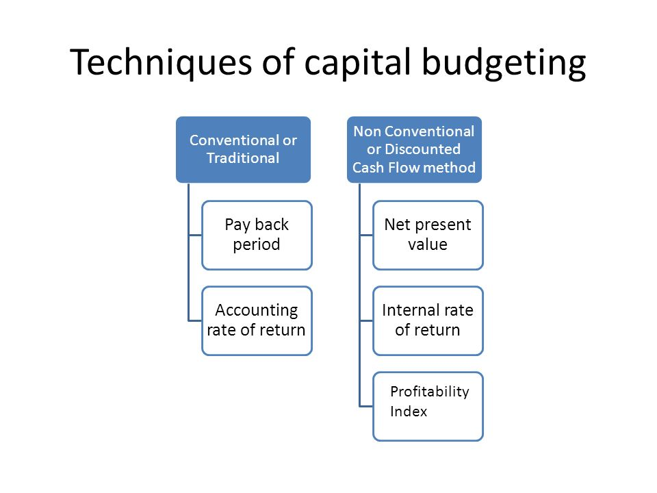 7 discuss and list the three discounted cash flow methods The cash flows of a project are discounted at some desired rate irr is also called as 'discounted cash flow method' or 'yield method' or 'time adjusted.