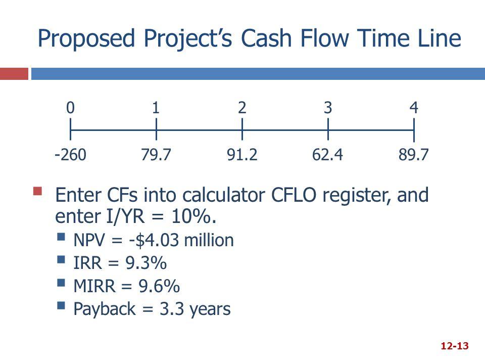 cash flow register