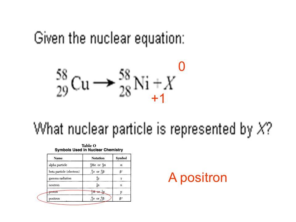 Alpha Symbol Chemistry 53877 Newsmov