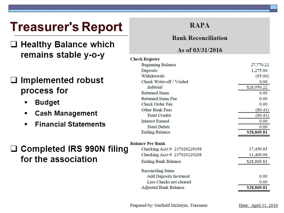 Treasurer s Report  Healthy Balance which remains stable y-o-y  Implemented robust process for  Budget  Cash Management  Financial Statements  Completed IRS 990N filing for the association
