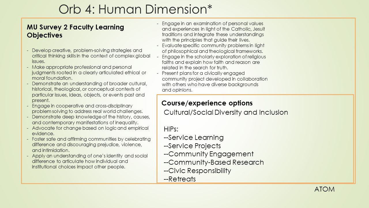 Orb 4: Human Dimension* ATOM MU Survey 2 Faculty Learning Objectives -Develop creative, problem-solving strategies and critical thinking skills in the context of complex global issues.