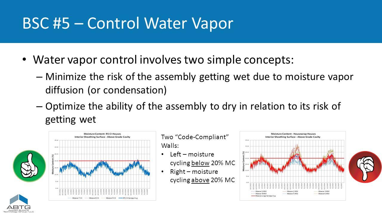 CFR            Condensation control and installation of vapor     SlideShare
