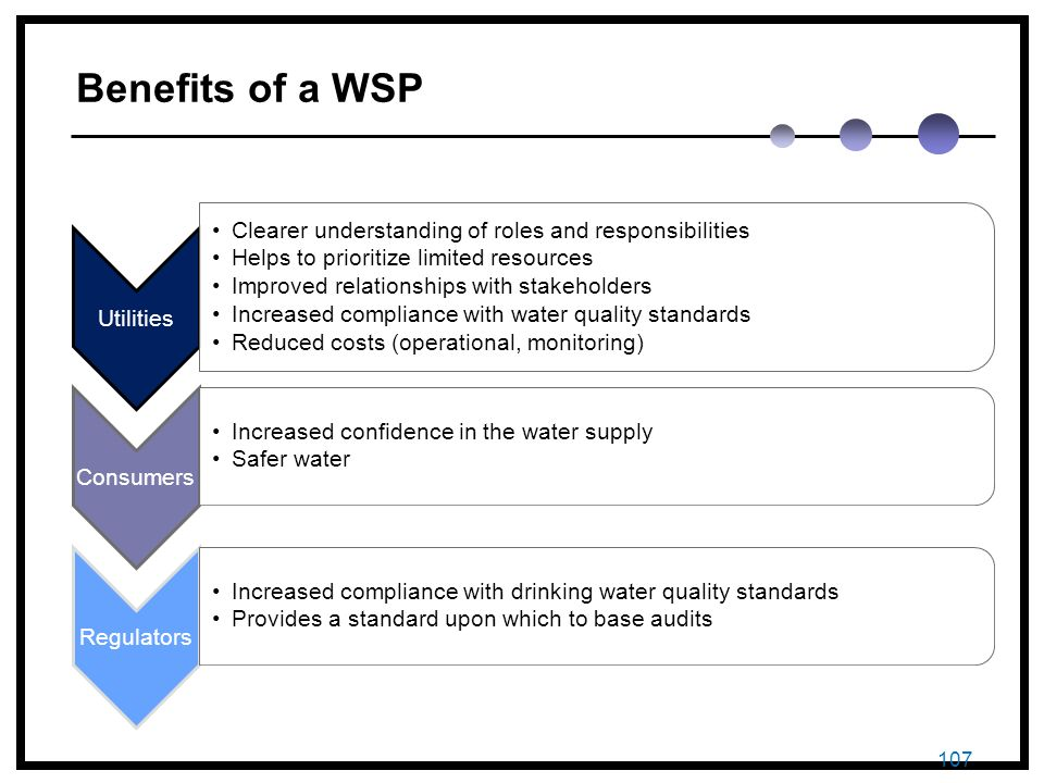 Benefits of a WSP 107 Utilities Clearer understanding of roles and responsibilities Helps to prioritize limited resources Improved relationships with stakeholders Increased compliance with water quality standards Reduced costs (operational, monitoring) Consumers Increased confidence in the water supply Safer water Regulators Increased compliance with drinking water quality standards Provides a standard upon which to base audits