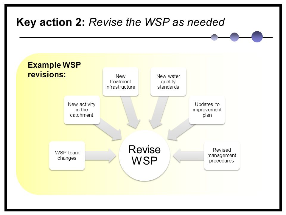 Key action 2: Revise the WSP as needed Revise WSP WSP team changes New activity in the catchment New treatment infrastructure New water quality standards Updates to improvement plan Revised management procedures Example WSP revisions: