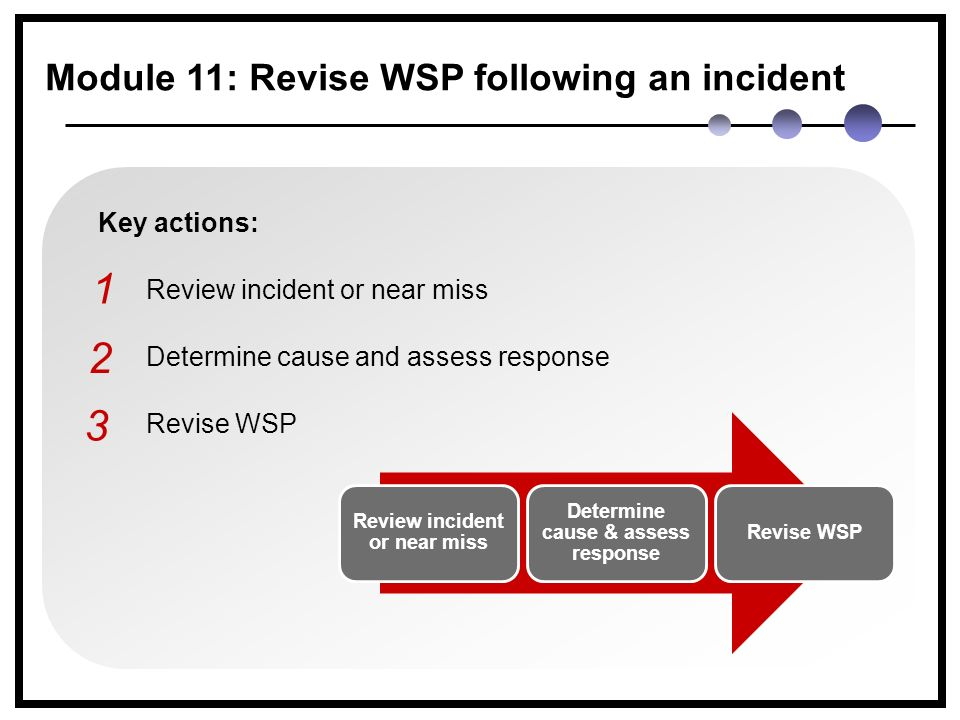 Key actions: Review incident or near miss Determine cause and assess response Revise WSP 1 2 3 Review incident or near miss Determine cause & assess response Revise WSP