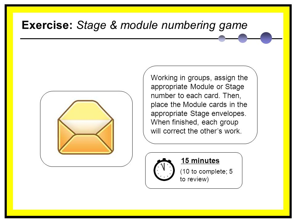 Exercise: Stage & module numbering game Working in groups, assign the appropriate Module or Stage number to each card.