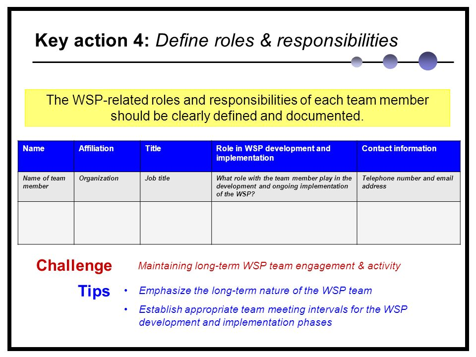 Key action 4: Define roles & responsibilities The WSP-related roles and responsibilities of each team member should be clearly defined and documented.