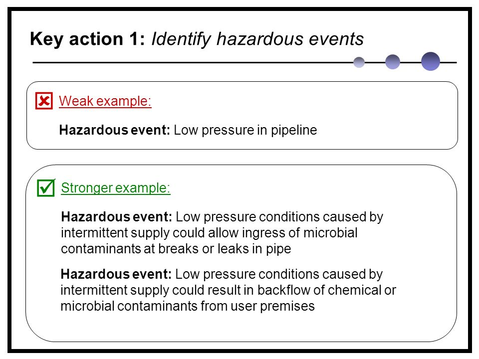 Weak example: Hazardous event: Low pressure in pipeline  Stronger example: Hazardous event: Low pressure conditions caused by intermittent supply could allow ingress of microbial contaminants at breaks or leaks in pipe  Hazardous event: Low pressure conditions caused by intermittent supply could result in backflow of chemical or microbial contaminants from user premises Key action 1: Identify hazardous events