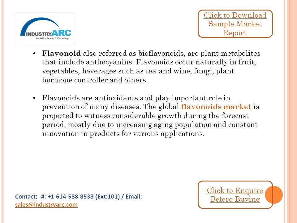 Flavonoids Market Analysis By Type Chalcones Flavones