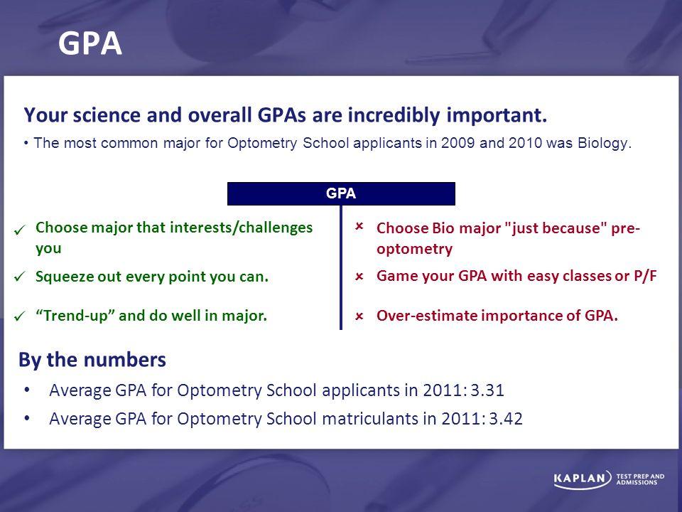 8 GPA ...