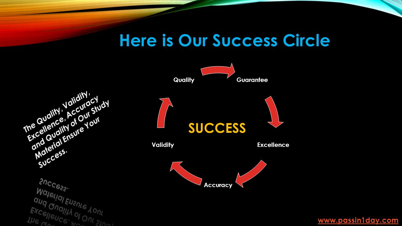 Developing microsoft sharepoint server 2013 core solutions 2 guarantee excellence accuracy validity quality here is our success circle success passin1day 1betcityfo Gallery