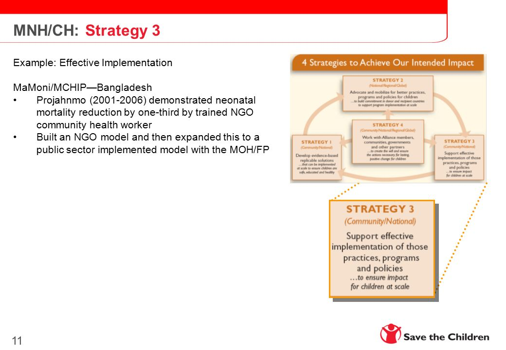 MNH/CH: Strategy 3 11 Example: Effective Implementation MaMoni/MCHIP—Bangladesh Projahnmo (2001-2006) demonstrated neonatal mortality reduction by one-third by trained NGO community health worker Built an NGO model and then expanded this to a public sector implemented model with the MOH/FP