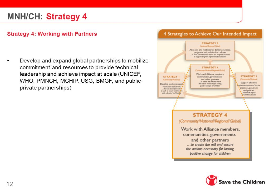 MNH/CH: Strategy 4 12 Strategy 4: Working with Partners Develop and expand global partnerships to mobilize commitment and resources to provide technical leadership and achieve impact at scale (UNICEF, WHO, PMNCH, MCHIP, USG, BMGF, and public- private partnerships)