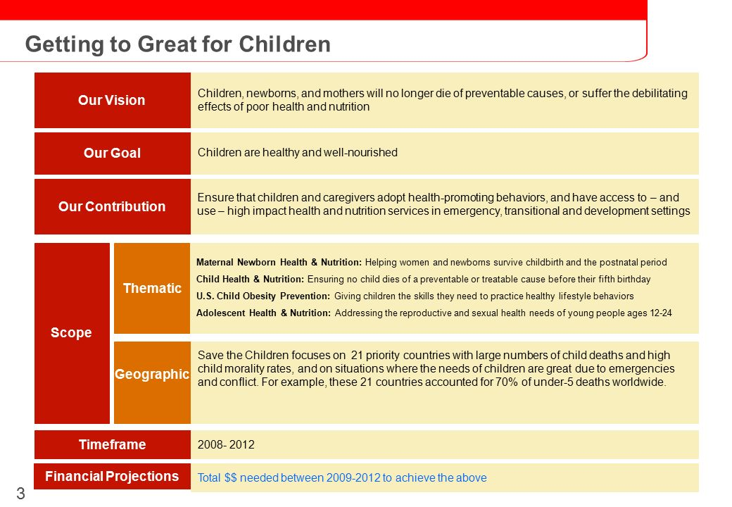 Getting to Great for Children Our Goal Our Vision Our Contribution Scope Geographic Thematic Timeframe Children are healthy and well-nourished Children, newborns, and mothers will no longer die of preventable causes, or suffer the debilitating effects of poor health and nutrition Ensure that children and caregivers adopt health-promoting behaviors, and have access to – and use – high impact health and nutrition services in emergency, transitional and development settings Maternal Newborn Health & Nutrition: Helping women and newborns survive childbirth and the postnatal period Child Health & Nutrition: Ensuring no child dies of a preventable or treatable cause before their fifth birthday U.S.