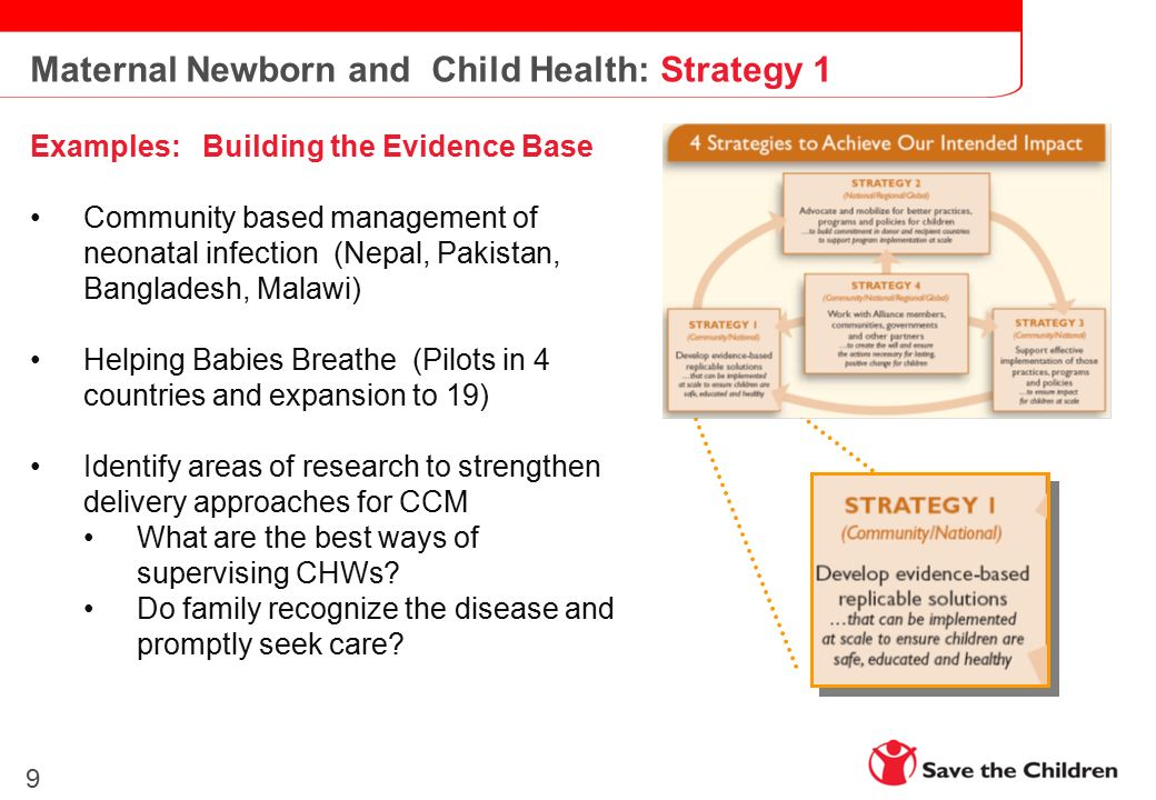 Maternal Newborn and Child Health: Strategy 1 9 Examples: Building the Evidence Base Community based management of neonatal infection (Nepal, Pakistan, Bangladesh, Malawi) Helping Babies Breathe (Pilots in 4 countries and expansion to 19) Identify areas of research to strengthen delivery approaches for CCM What are the best ways of supervising CHWs.