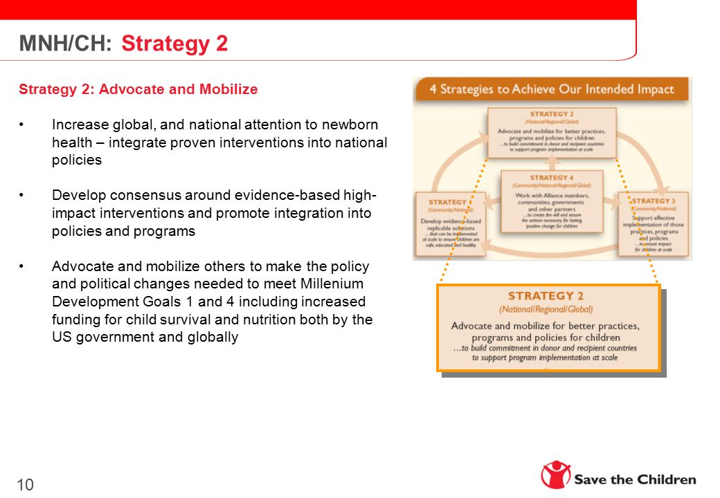 MNH/CH: Strategy 2 10 Strategy 2: Advocate and Mobilize Increase global, and national attention to newborn health – integrate proven interventions into national policies Develop consensus around evidence-based high- impact interventions and promote integration into policies and programs Advocate and mobilize others to make the policy and political changes needed to meet Millenium Development Goals 1 and 4 including increased funding for child survival and nutrition both by the US government and globally