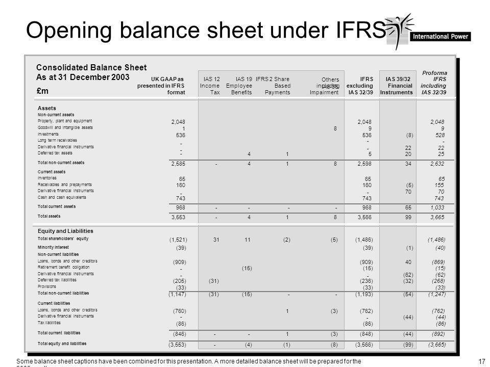 new balance sheet format ifrs