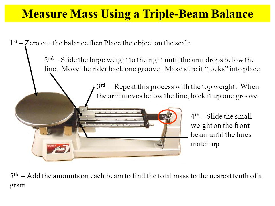 Measure Mass Using a Triple-Beam Balance 1 st – Zero out the balance then Place the object on the scale.