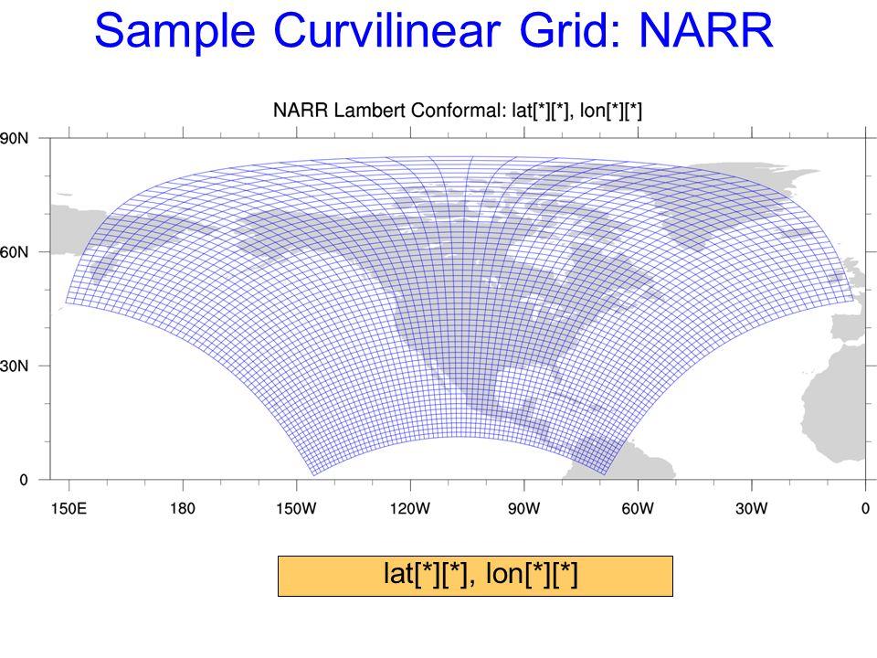 Sample Curvilinear Grid: NARR lat[*][*], lon[*][*]