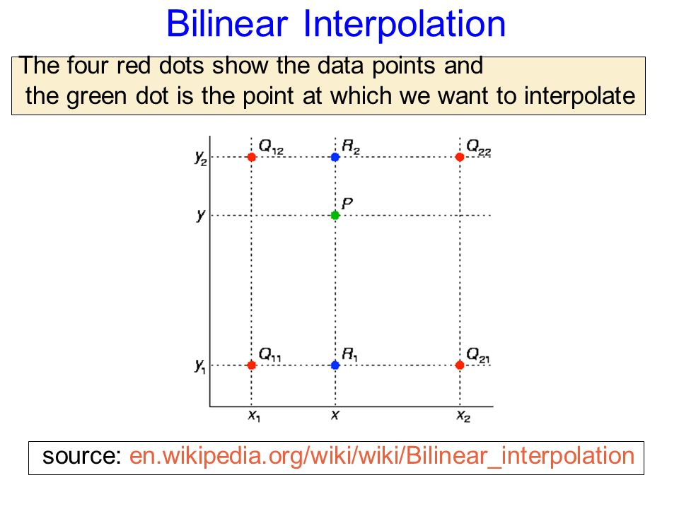 Bilinear Interpolation The four red dots show the data points and the green dot is the point at which we want to interpolate source: en.wikipedia.org/wiki/wiki/Bilinear_interpolation