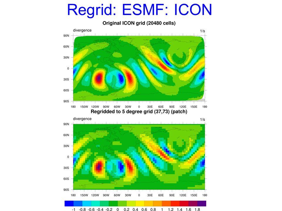 Regrid: ESMF: ICON
