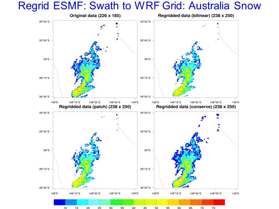 Regrid ESMF: Swath to WRF Grid: Australia Snow