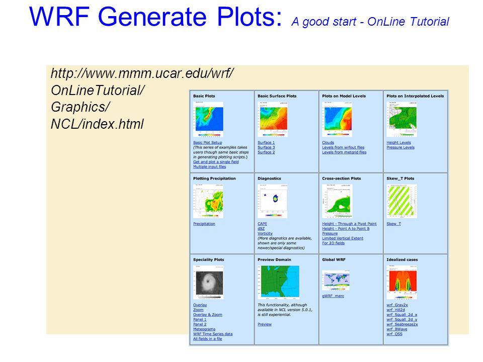 WRF Generate Plots: A good start - OnLine Tutorial http://www.mmm.ucar.edu/wrf/ OnLineTutorial/ Graphics/ NCL/index.html