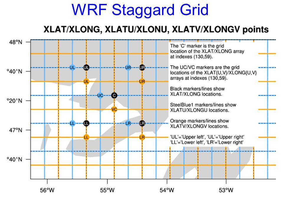 WRF Staggard Grid