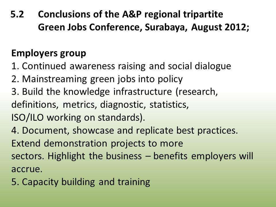 Employers group 1. Continued awareness raising and social dialogue 2.