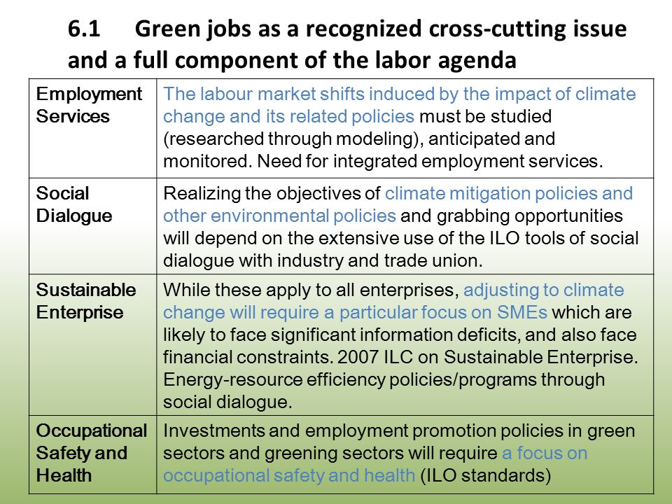 Employment Services The labour market shifts induced by the impact of climate change and its related policies must be studied (researched through modeling), anticipated and monitored.