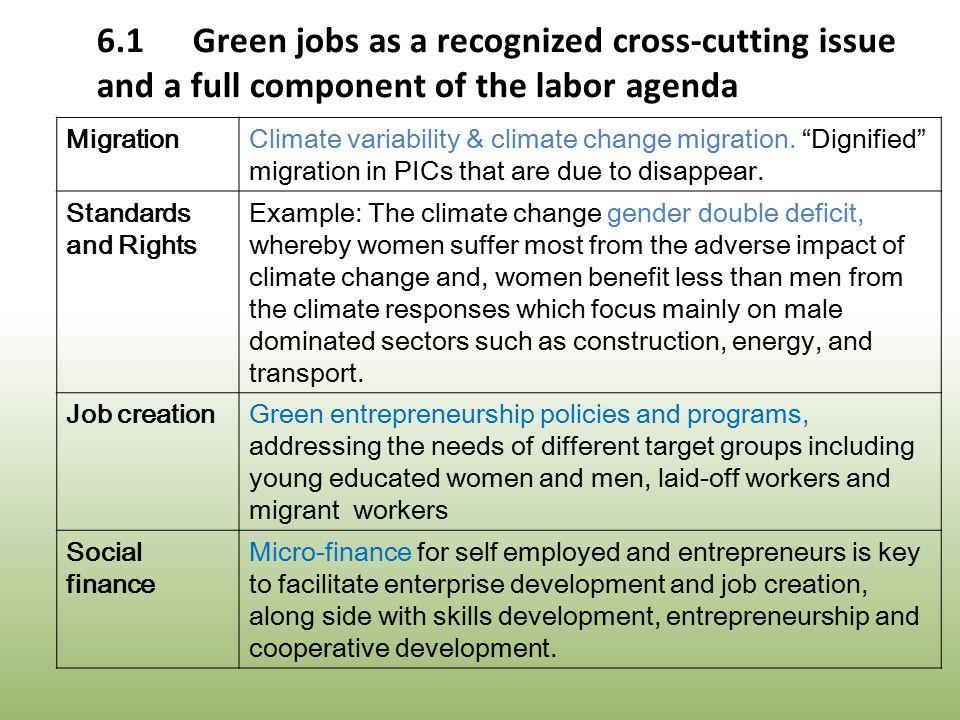 MigrationClimate variability & climate change migration.