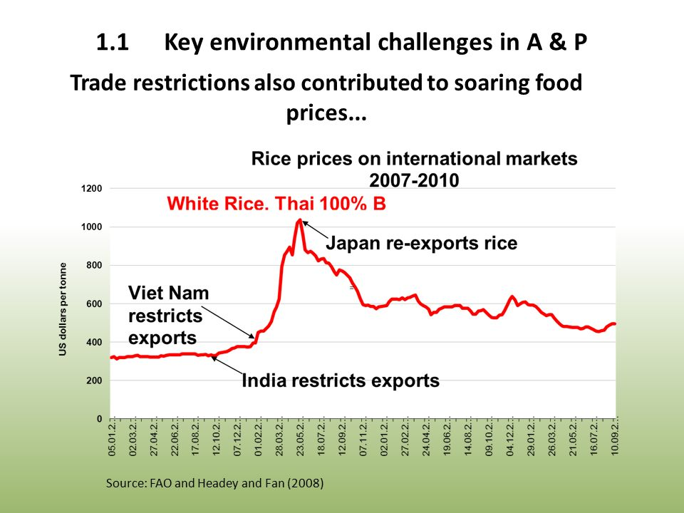 Trade restrictions also contributed to soaring food prices...