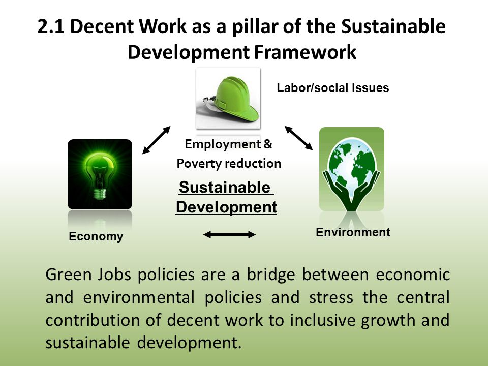 2.1 Decent Work as a pillar of the Sustainable Development Framework Economy Employment & Poverty reduction Environment Sustainable Development Green Jobs policies are a bridge between economic and environmental policies and stress the central contribution of decent work to inclusive growth and sustainable development.