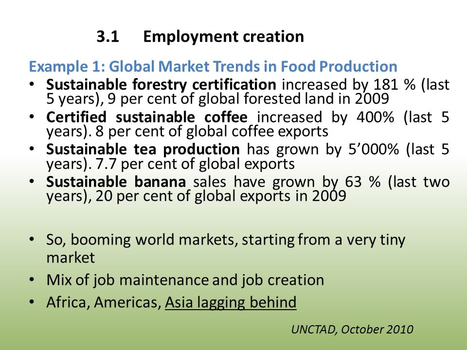 Example 1: Global Market Trends in Food Production Sustainable forestry certification increased by 181 % (last 5 years), 9 per cent of global forested land in 2009 Certified sustainable coffee increased by 400% (last 5 years).