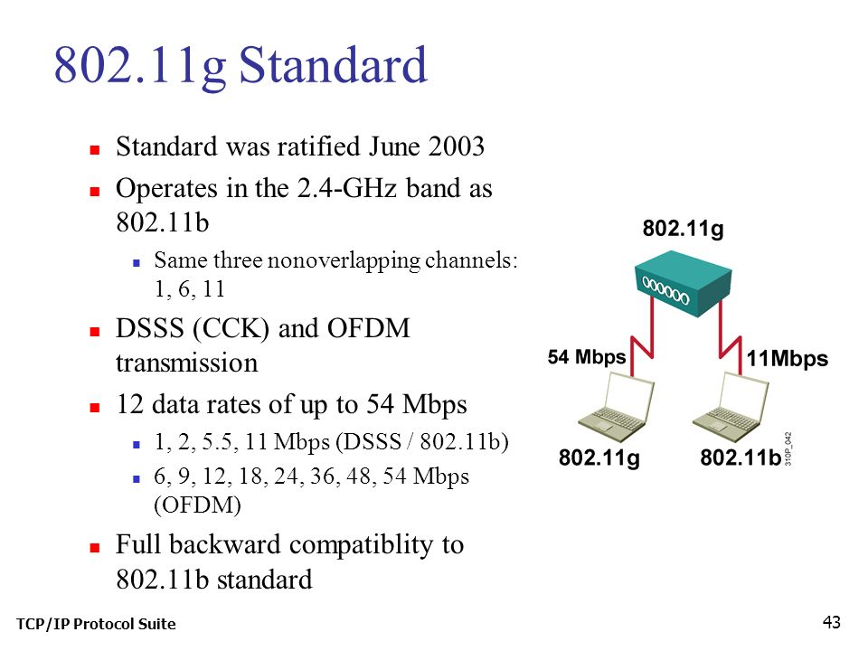 TCP/IP Protocol Suite g Standard Standard was ratified June 2003 Operates in the 2.4-GHz band as b Same three nonoverlapping channels: 1, 6, 11 DSSS (CCK) and OFDM transmission 12 data rates of up to 54 Mbps 1, 2, 5.5, 11 Mbps (DSSS / b) 6, 9, 12, 18, 24, 36, 48, 54 Mbps (OFDM) Full backward compatiblity to b standard