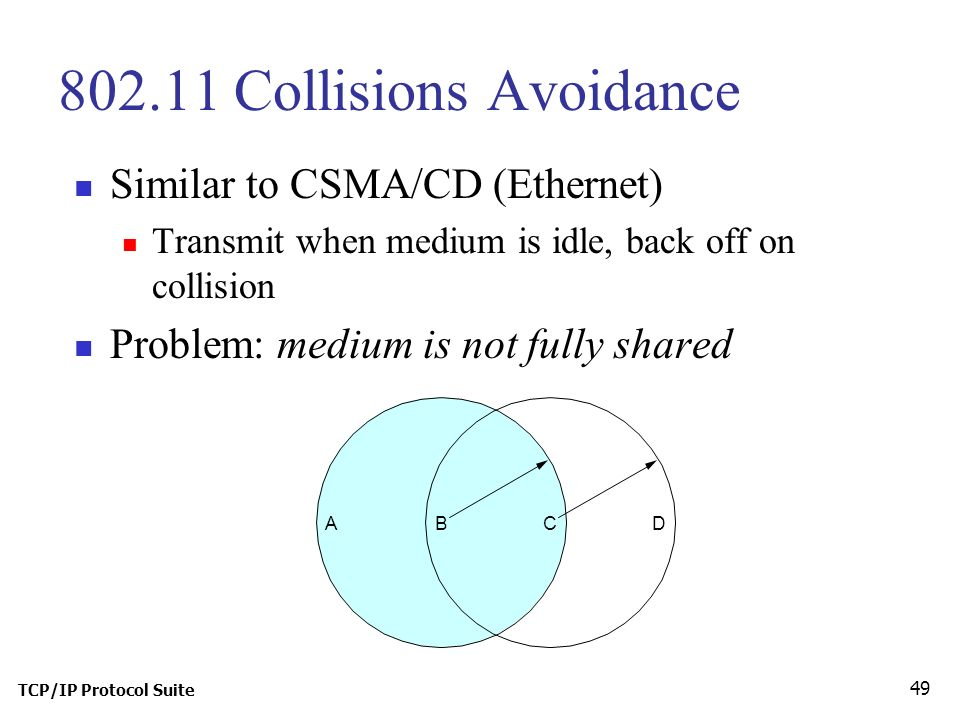 TCP/IP Protocol Suite Collisions Avoidance Similar to CSMA/CD (Ethernet) Transmit when medium is idle, back off on collision Problem: medium is not fully shared ABCD