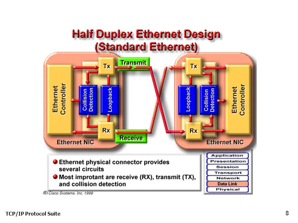 TCP/IP Protocol Suite 8