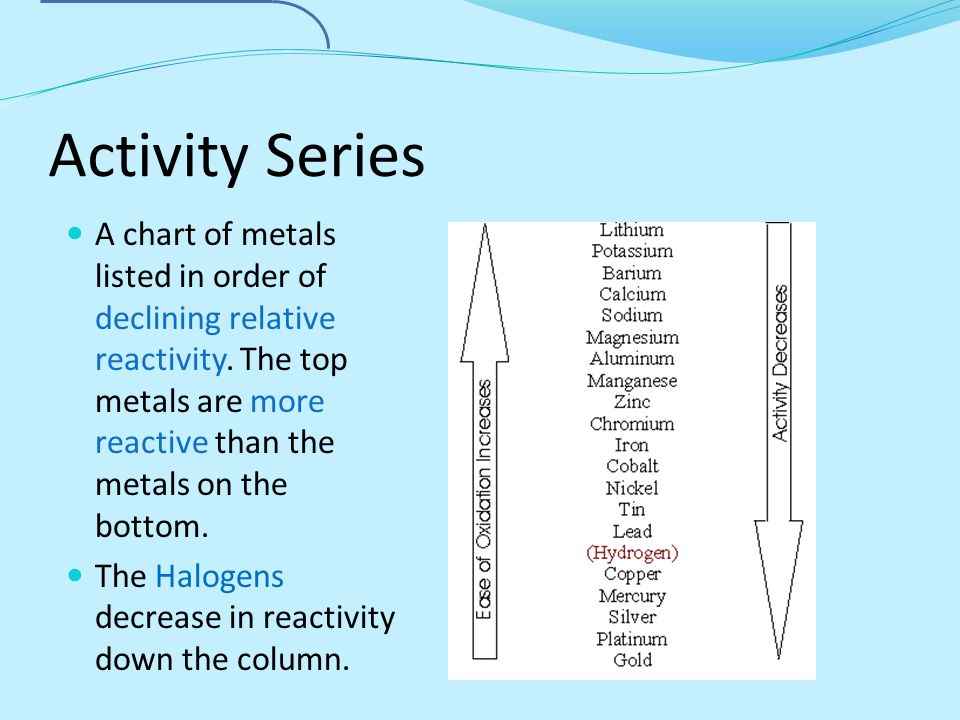 activity series An activity series is a way of organizing substances based on their chemical activity in this experiment you will perform a series of tests to establish an activity series for several metals.