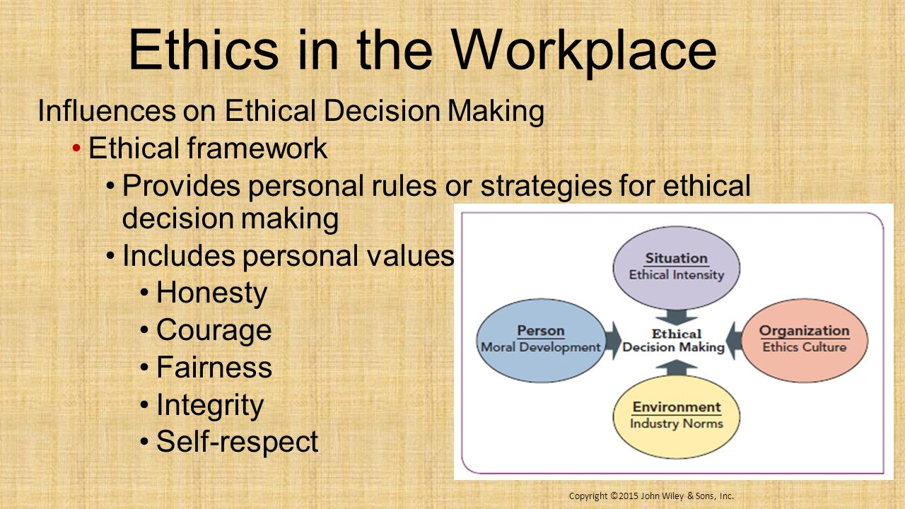 Managerial ethics organizational concepts prof karen hanen mgt 8 ethics in the workplace publicscrutiny