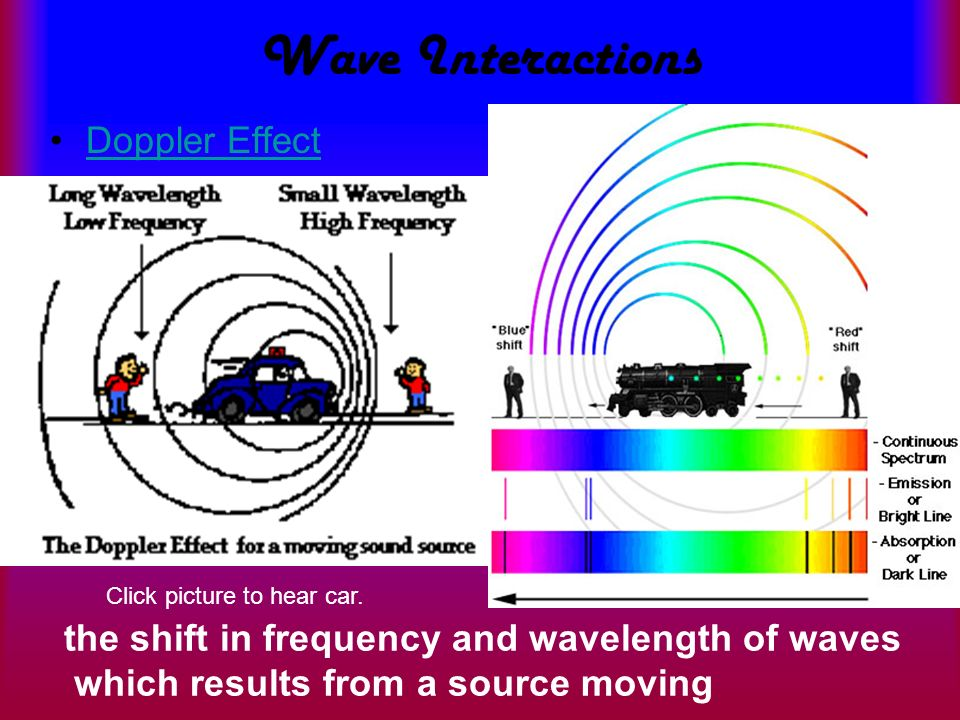 Vibrations Waves Chapter 25 Time for one swing PERIOD How many – Wave Interactions Worksheet