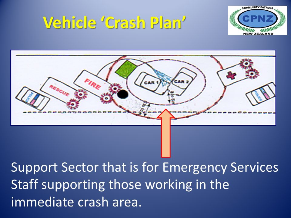 Support Sector that is for Emergency Services Staff supporting those working in the immediate crash area.